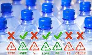 Особенности маркировки пластика, безопасный пластик и другие типы