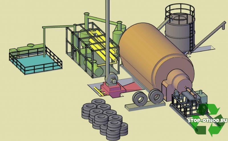 Пиролизная установка для уничтожения шин