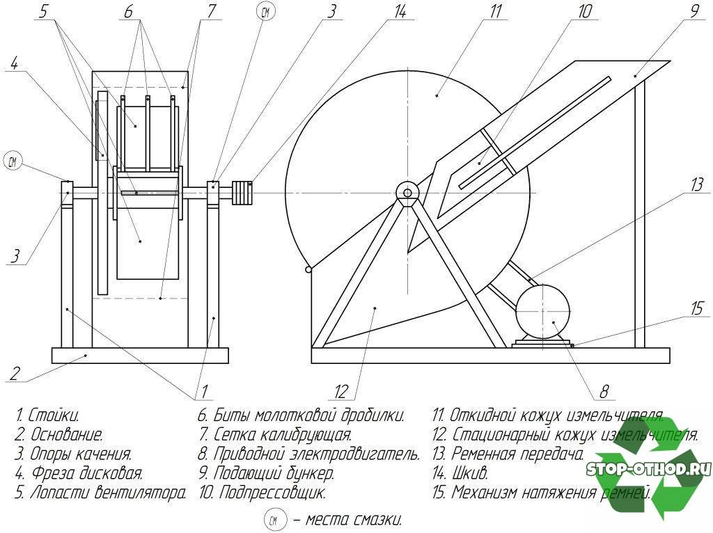 дробилка для дерева схема