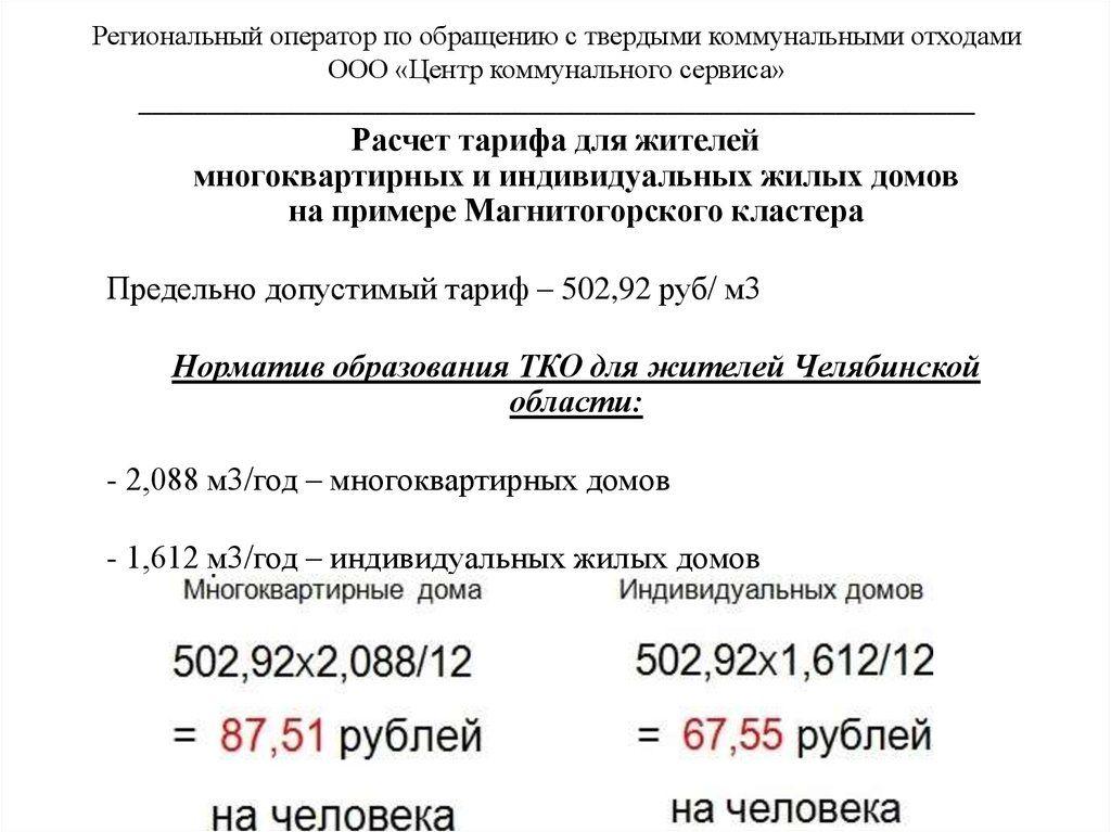 Расчет тарифа за вывоз мусора для Магнитогорска