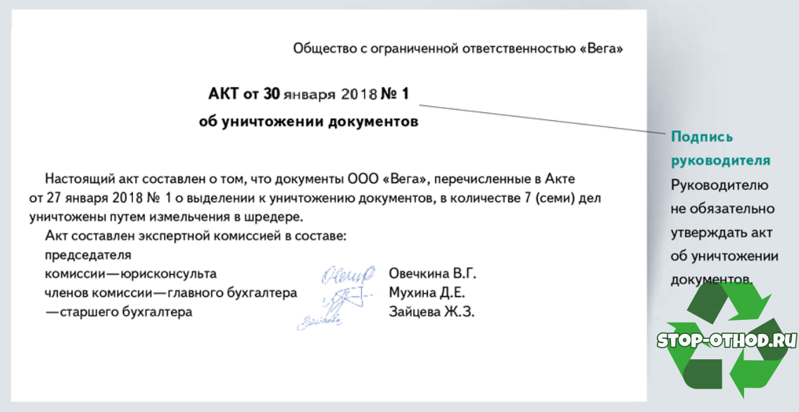 Составление акта об уничтожении документов