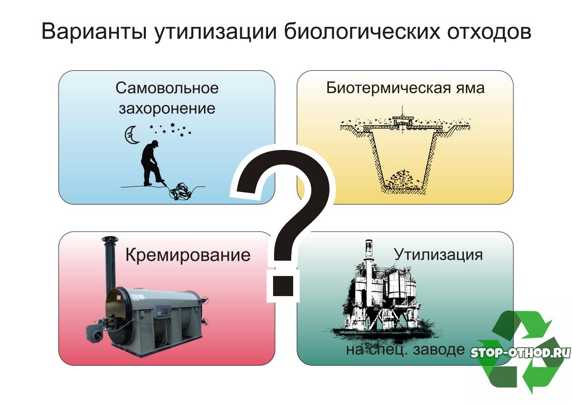 инструкции для утилизации